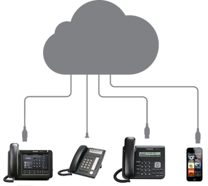 Hosted Phone System